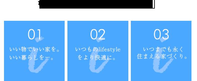 リフォーム101の3つの「i」